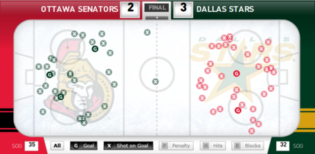 Shot_chart_dallas_sens_medium