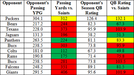 Saints_pass_d_medium