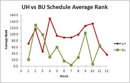 Uh_vs_bu_medium