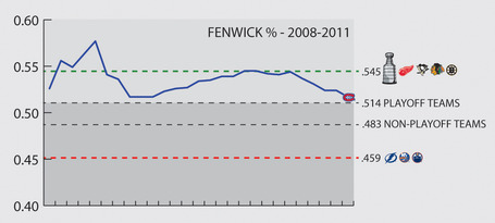 Fenwick_graph__medium