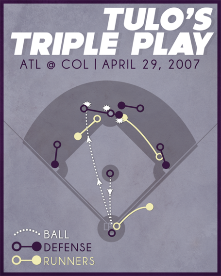 Tulo_s_triple_play_medium