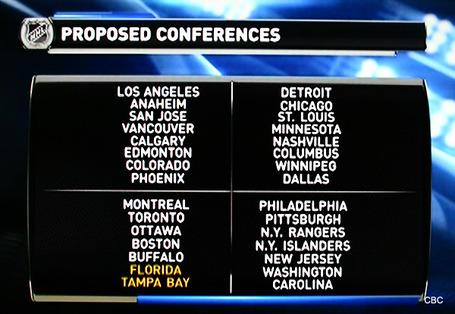 Bivsi NHL timovi - Page 10 Divisions_medium