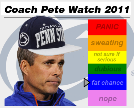 Pete-watch-penn-state_medium