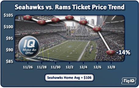 Seahawksrams_medium