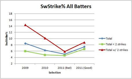 Swstrike__all_batters_medium