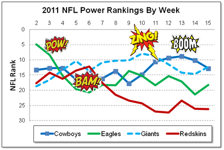 Power_rankings_week_15_2011a_medium