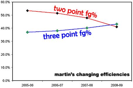 Martin_eff_medium