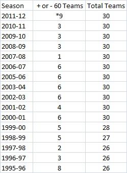Standings_1_medium
