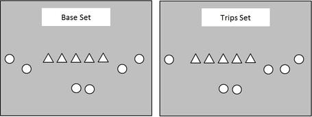 Standard_formations_medium