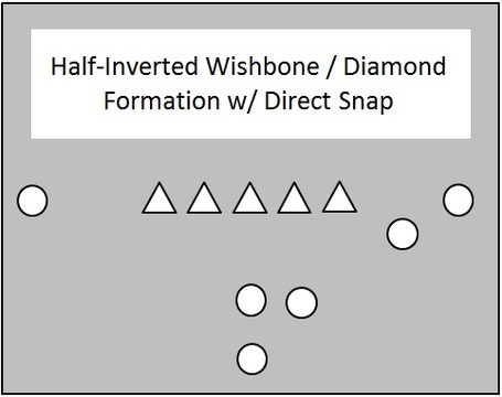 Half_inverted_wishbone_medium