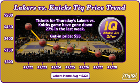 Lakers-knicks_trend_make_an_offer_medium