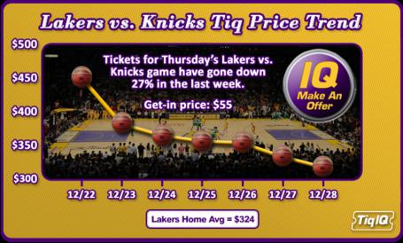 Lakers-knicks_trend_make_an_offer_medium