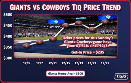 Giants-cowboys_medium