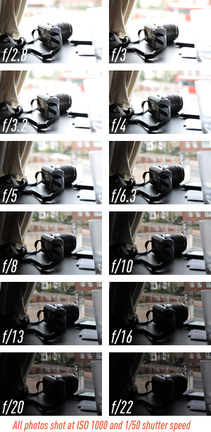 Aperture-comparison-guide