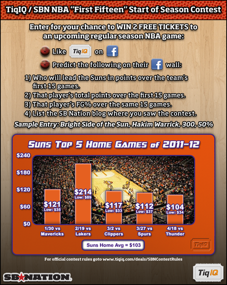 Nbasbpromosuns_medium