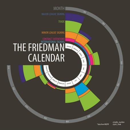 Friedman_calendar_medium