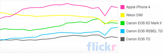 Flickr-stats-560