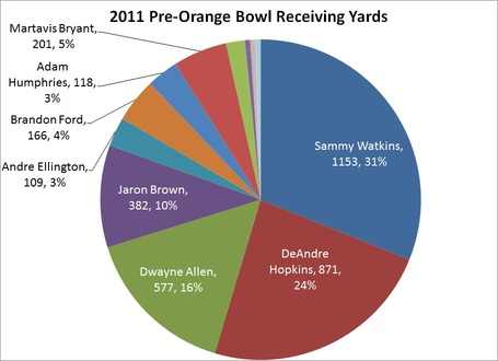 Wr_receiving_yards_medium
