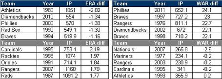 Mlbdifferentials_medium