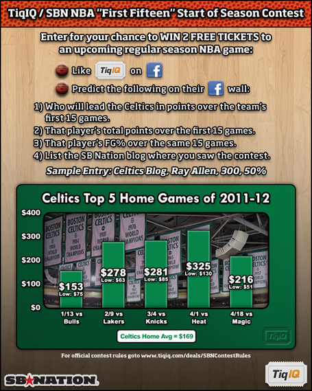 Nbasbpromoceltics_medium