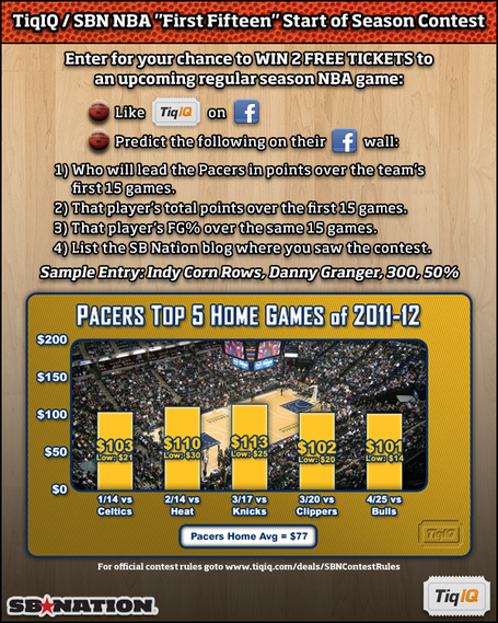 Nbasbpromopacers_medium