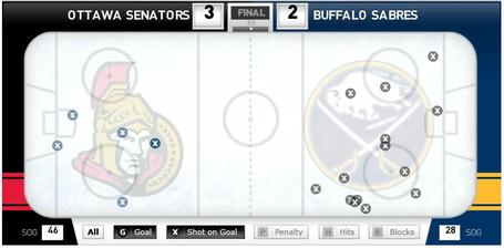 Sens-sabres1_medium