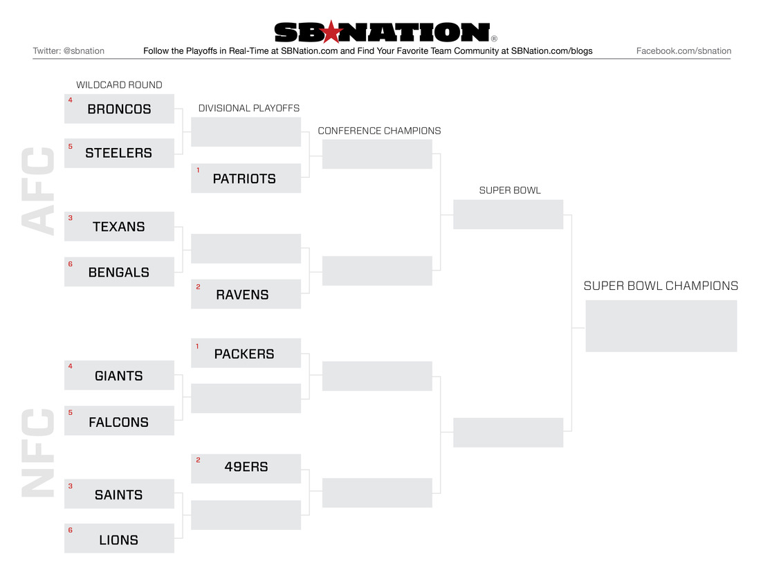 photo relating to Nfl Printable Brackets named 2012 NFL Playoffs: Printable Bracket With Seeds And Wild