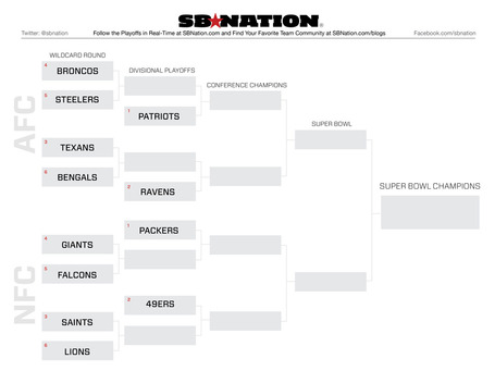 Nfl2012bracket_medium