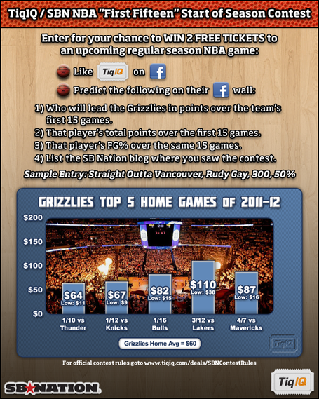 Nbasbpromogrizzlies_medium