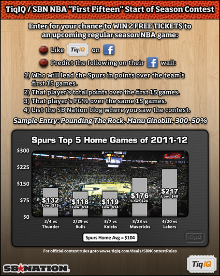 Nbasbpromospurs_medium