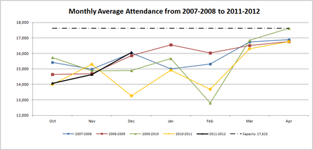 Monthlyattendance_medium