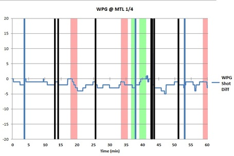 Bw_chart_wpg_mtl_1-4-12_medium