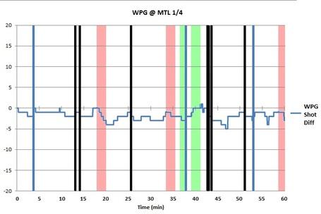 Bw_chart_wpg_mtl_1-4-12_medium