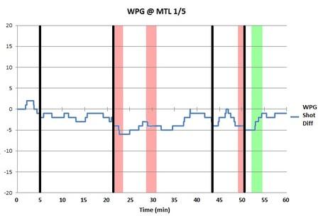 Bw_chart_wpg_tor_1-5-12_medium