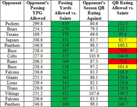 Saints_pass_offense_medium