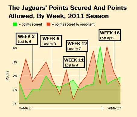 Jaguars_medium