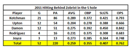 5_behind_zobrist_medium