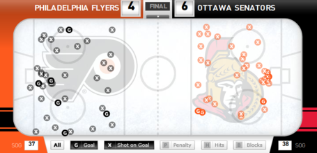 Flyers_v_sens_medium