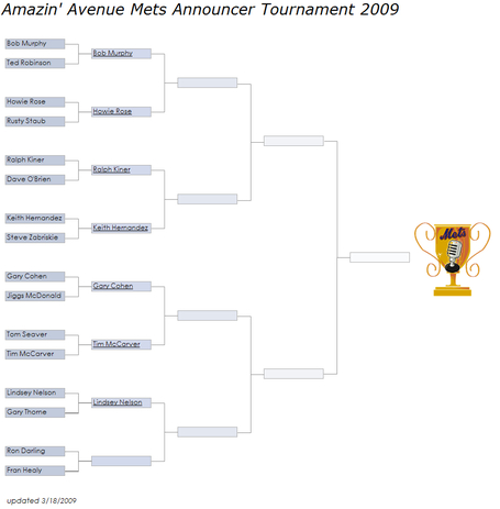 Aa_announcer_bracket_r1g_medium