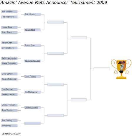 Aa_announcer_bracket_r1g_medium
