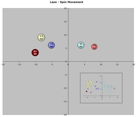 Lazo02_medium