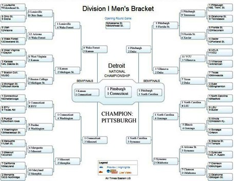 Ncaa_bracket_copy_medium