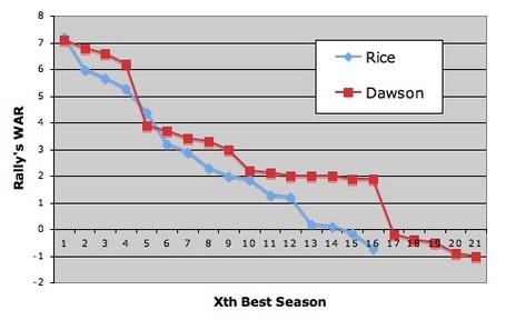 Rice_vs