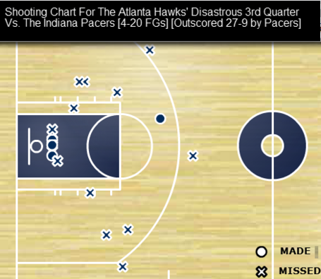 Atlanta_hawks_vs