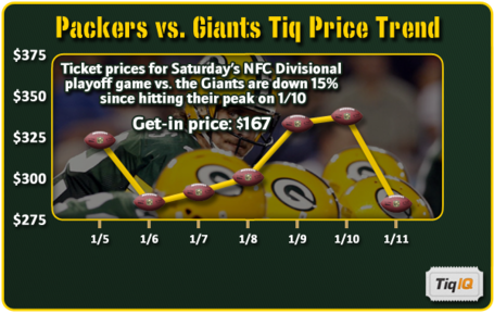 Packers-giants_medium