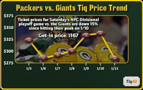 Packers-giants_medium