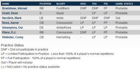 Injury_report_medium