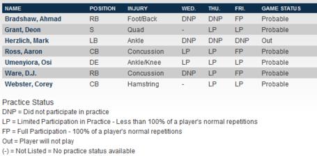 Injury_report_medium