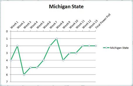 Michigan_state_medium