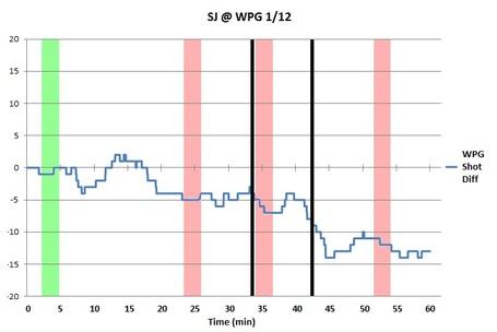 Bw_chart_wpg_sjs_1-12-12_medium